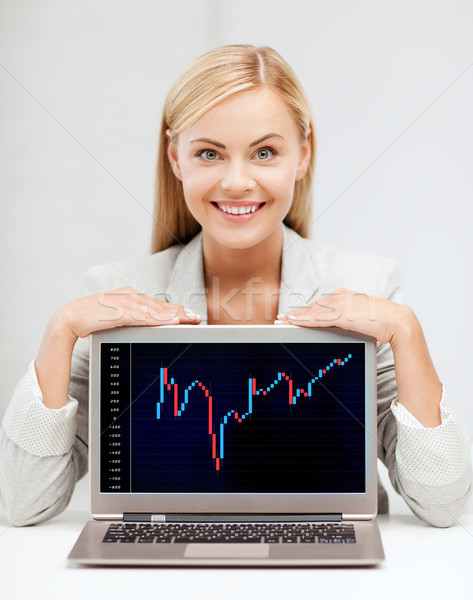 smiling woman with laptop and forex chart Stock photo © dolgachov