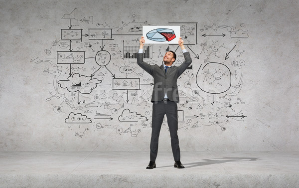 Mosolyog üzletember fehér tábla diagram üzlet oktatás Stock fotó © dolgachov