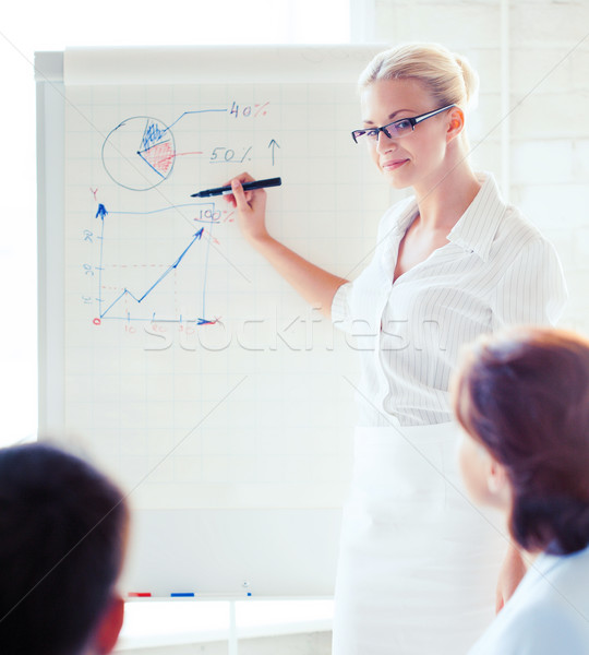 businesswoman working with flip board in office Stock photo © dolgachov
