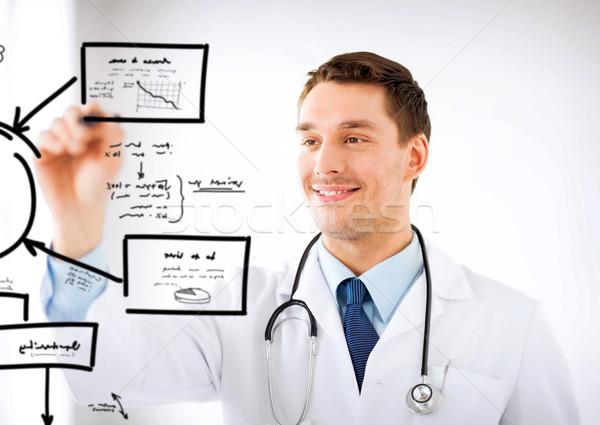 Genç doktor çalışma bir şey hayali sağlık Stok fotoğraf © dolgachov