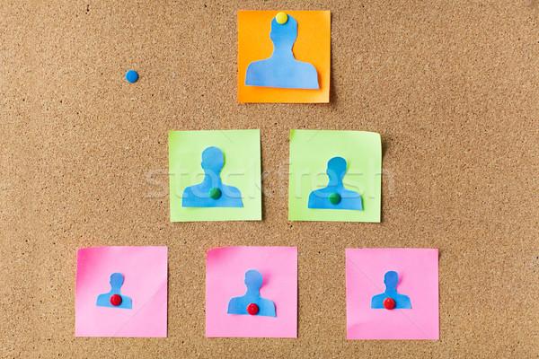 Papel humanismo formas placa de cortiça pessoas de negócios Foto stock © dolgachov