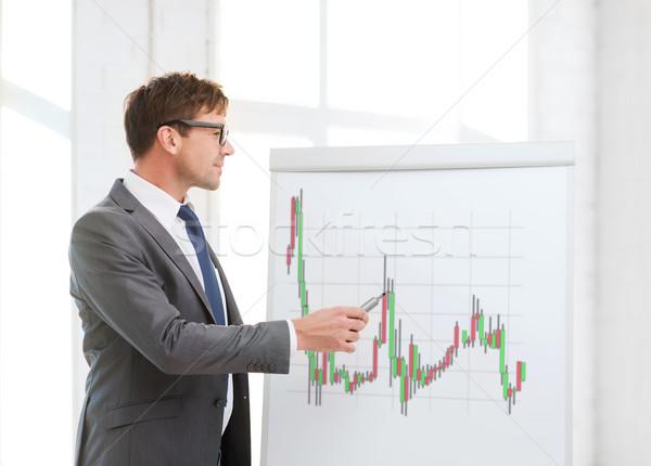человека указывая совета forex диаграммы бизнеса Сток-фото © dolgachov