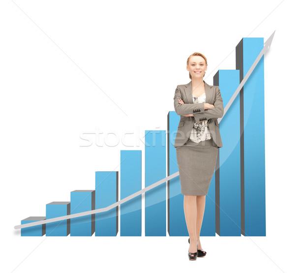 Kobieta interesu duży 3D wykres zdjęcie piękna Zdjęcia stock © dolgachov