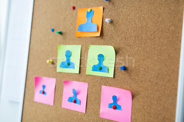 Közelkép papír emberi formák parafa tábla üzletemberek Stock fotó © dolgachov
