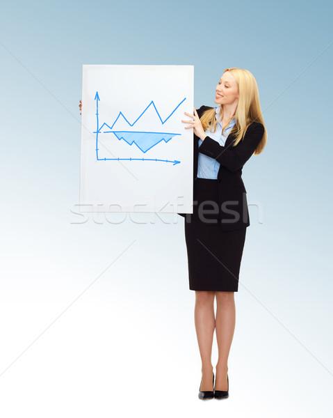 üzletasszony tart tábla grafikon üzlet pénzügyek Stock fotó © dolgachov
