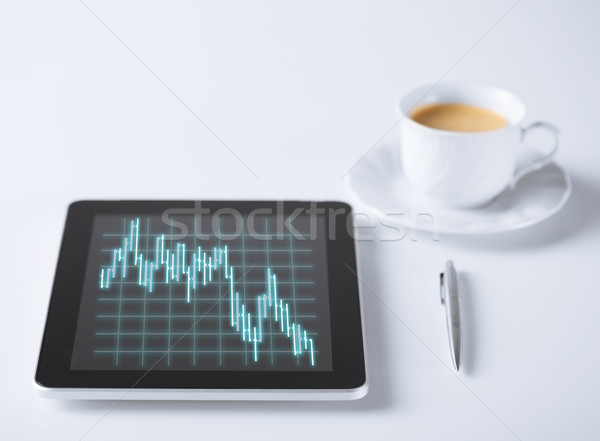 tablet pc with forex chart on it and cup of coffee Stock photo © dolgachov