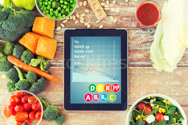 close up of tablet pc with chart and vegetables  Stock photo © dolgachov