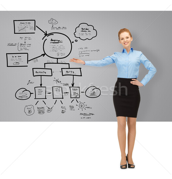Nő terv virtuális tábla üzlet oktatás Stock fotó © dolgachov