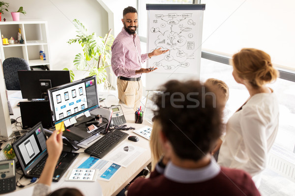 creative team with scheme on flip chart at office Stock photo © dolgachov