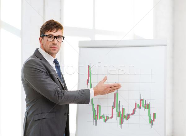 男 ポインティング ボード 外国為替 グラフ ビジネス ストックフォト © dolgachov
