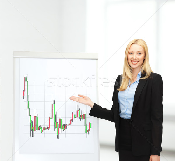 Zakenvrouw forex grafiek geld vrouw kantoor Stockfoto © dolgachov