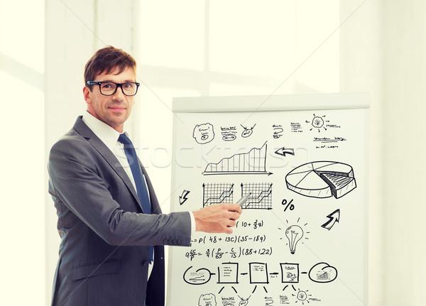 üzletember mutat terv tábla üzlet iroda Stock fotó © dolgachov