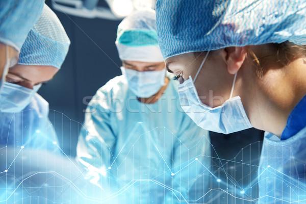 группа хирурги операционные комнаты больницу хирургии медицина Сток-фото © dolgachov