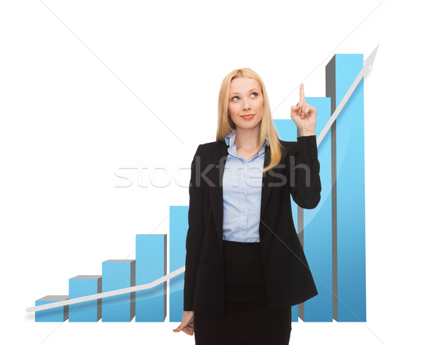 деловая женщина указывая большой 3D диаграммы бизнеса Сток-фото © dolgachov