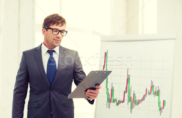 businessman with clipboard and flip board Stock photo © dolgachov