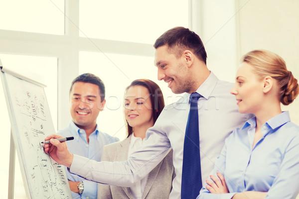 Business team bespreken iets kantoor business onderwijs Stockfoto © dolgachov