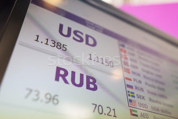 digital display with currency exchange rates Stock photo © dolgachov
