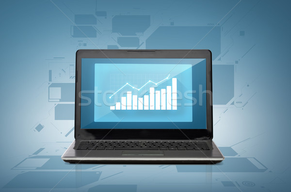 Laptop számítógép fehér képernyő technológia közgazdaságtan üzlet Stock fotó © dolgachov