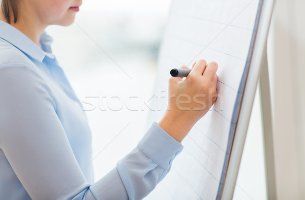 close up of woman writing something on flip chart Stock photo © dolgachov