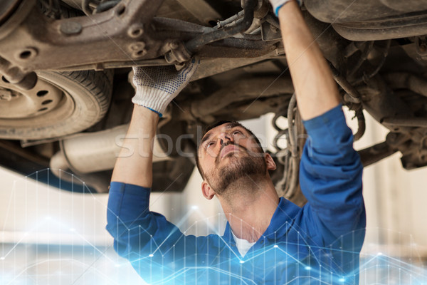 Stock photo: mechanic man or smith repairing car at workshop