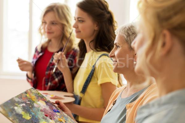 Zdjęcia stock: Kobiet · malarstwo · sztuki · szkoły · kreatywność · edukacji