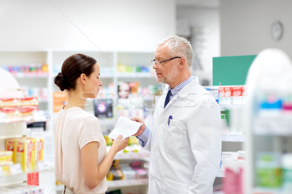 woman and apothecary with prescription at pharmacy Stock photo © dolgachov