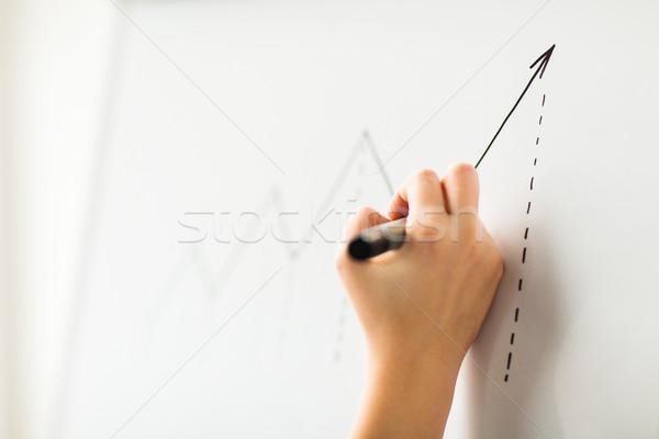 Mano disegno grafico uomini d'affari Foto d'archivio © dolgachov
