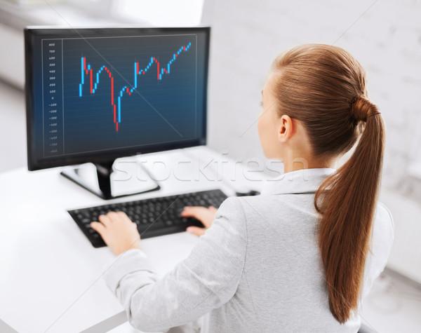 деловая женщина компьютер forex диаграммы бизнеса служба Сток-фото © dolgachov