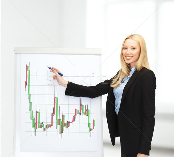Kobieta interesu rysunek forex wykres ceny uśmiechnięty Zdjęcia stock © dolgachov