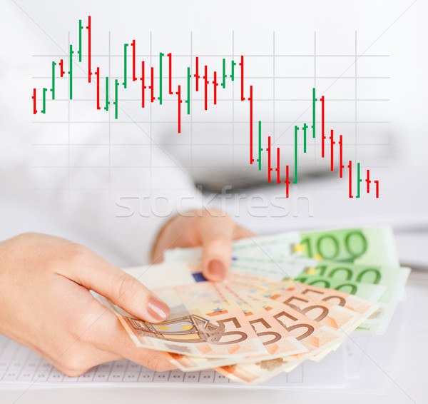 close up of woman hands with chart and money Stock photo © dolgachov