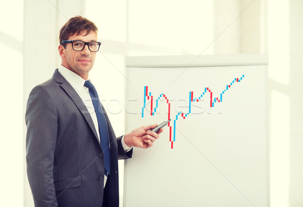 businessman pointing to forex charton flip board Stock photo © dolgachov