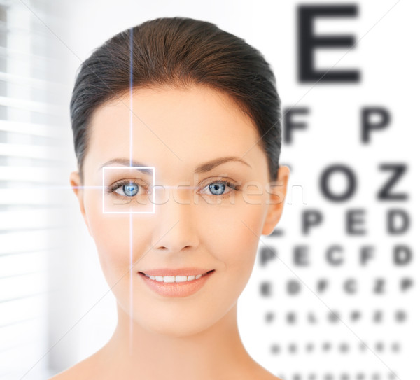 woman and eye chart Stock photo © dolgachov
