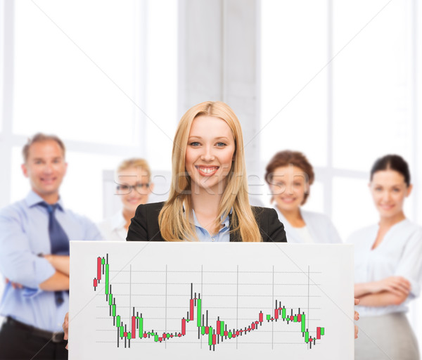 businesswoman with board and forex chart on it Stock photo © dolgachov