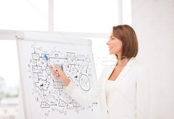 smiling businesswoman pointing to flipchart Stock photo © dolgachov