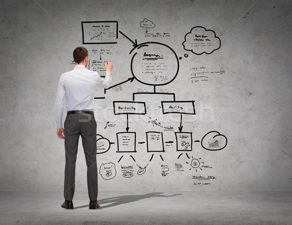Empresario maestro marcador atrás negocios educación Foto stock © dolgachov