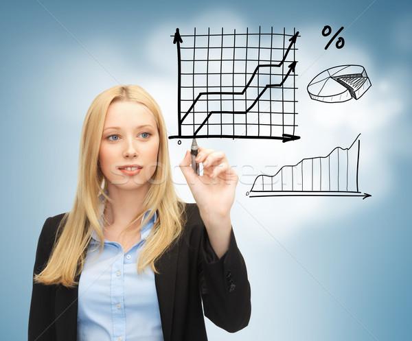 üzletasszony rajz grafikonok levegő üzlet pénzügyek Stock fotó © dolgachov