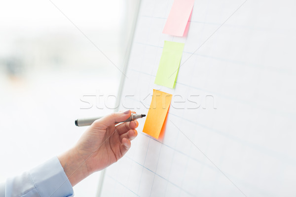 close up of hand drawing on sticker at flip chart Stock photo © dolgachov