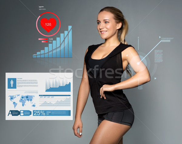 young woman in sportswear with charts and pulse Stock photo © dolgachov