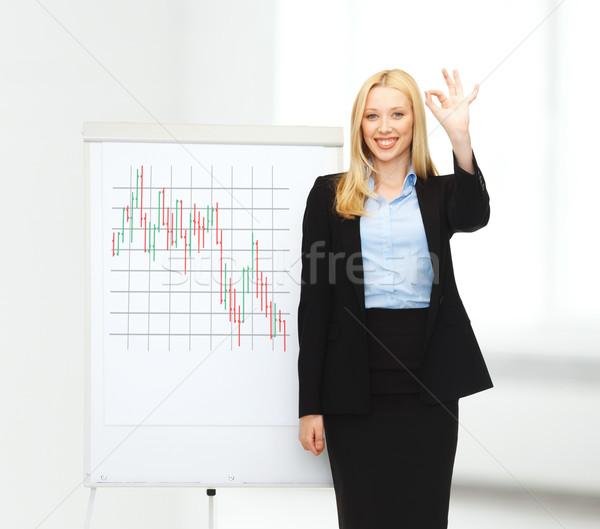 Kobieta interesu forex wykres ceny uśmiechnięty kobieta Zdjęcia stock © dolgachov
