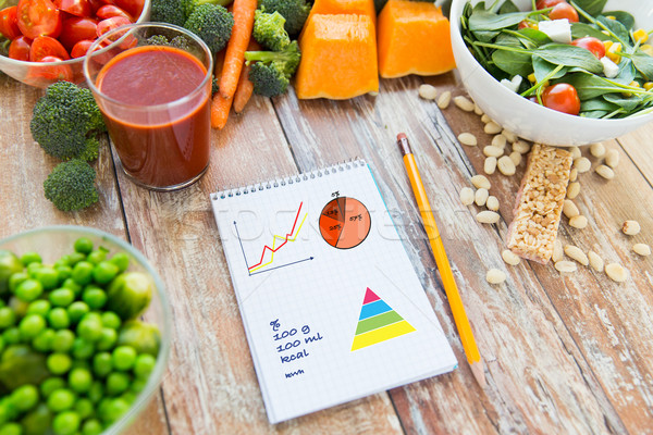 close up of ripe vegetables and notebook on table Stock photo © dolgachov
