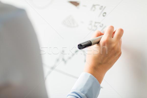 Közelkép kéz ír fehér tábla üzletemberek közgazdaságtan Stock fotó © dolgachov