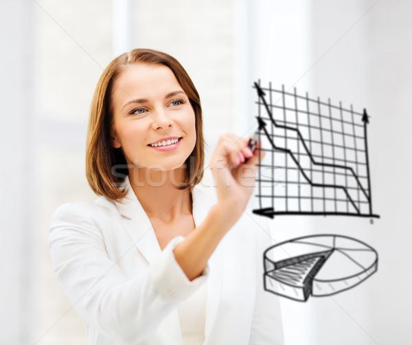üzletasszony rajz táblázatok levegő üzlet pénzügyek Stock fotó © dolgachov