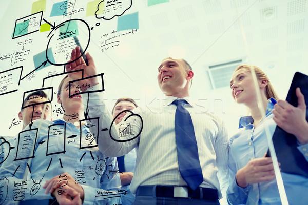 笑みを浮かべて ビジネスの方々  マーカー ステッカー チームワーク 計画 ストックフォト © dolgachov