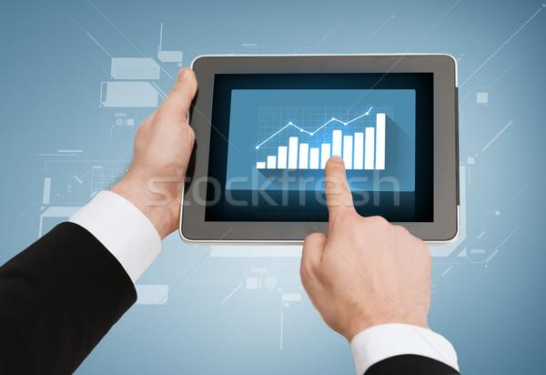 Közelkép férfi kezek megérint táblagép üzlet Stock fotó © dolgachov