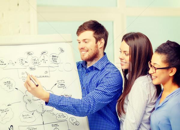 Sonriendo equipo de negocios plan oficina negocios Foto stock © dolgachov