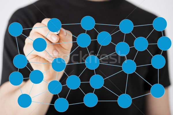 Adam yazı çizim sosyal business network iletişim Stok fotoğraf © dolgachov
