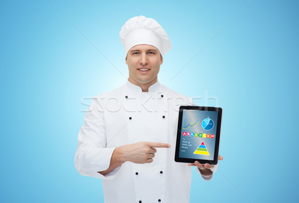 happy male chef cook showing tablet pc Stock photo © dolgachov