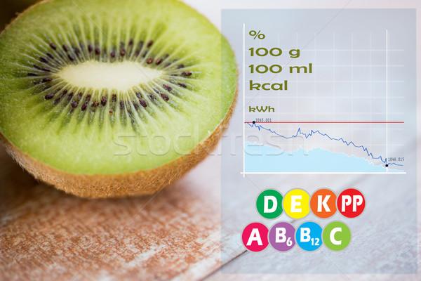 Rijp kiwi plakje tabel vruchten Stockfoto © dolgachov