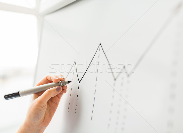 close up of hand drawing graph on flip chart Stock photo © dolgachov