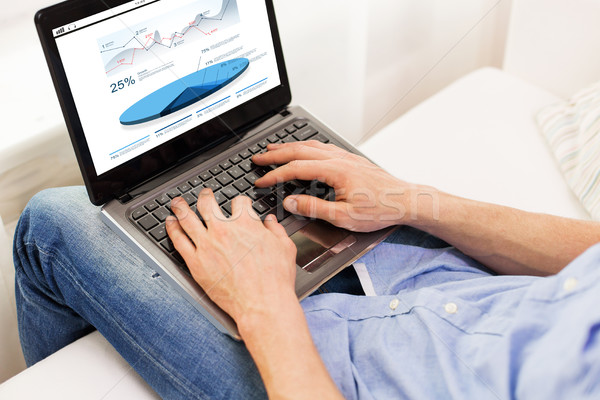 close up of man typing on laptop computer at home Stock photo © dolgachov